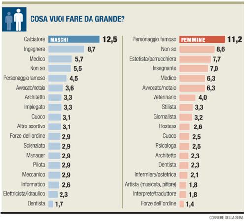 sondaggio-corriere.png